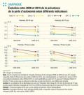 Er_1029_care_graphiques_de_une_web_02-03cc4
