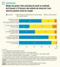 Er_981_graphiques_de_une_web_02-57e40
