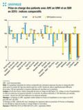Er_1010_avc_2015_disparites_regionales_graphiques_de_une_02-44031